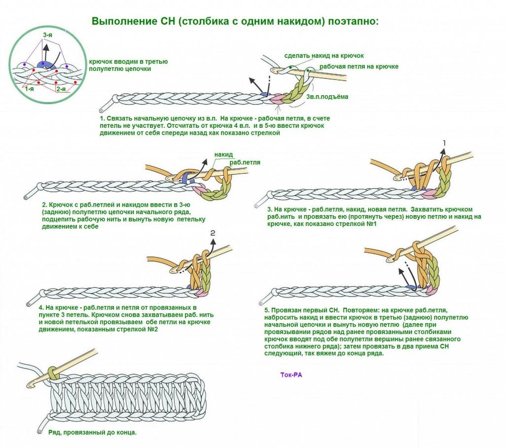 Способы вязания столбиков с накидом