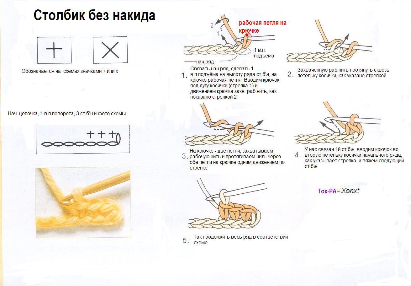 Как вязать ряды по схеме крючком